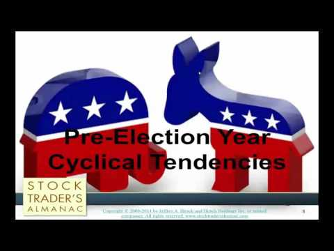 MarketFest: Election Cycle and Best Six Months Trade Setups