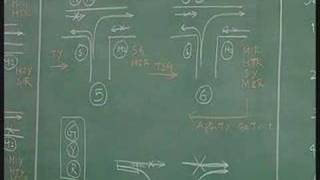 Lecture 37 - System Design Example