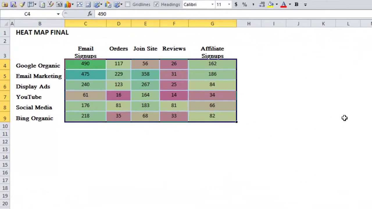 How To Create A Cool Heat Map In Excel Youtube