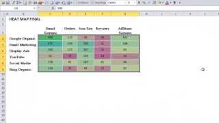 So Erstellen Sie Eine Cool-Heat-Map In Excel