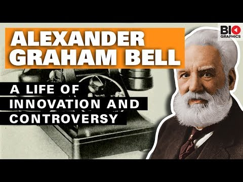 Alexander Graham Bell: A Life of Innovation and Controversy