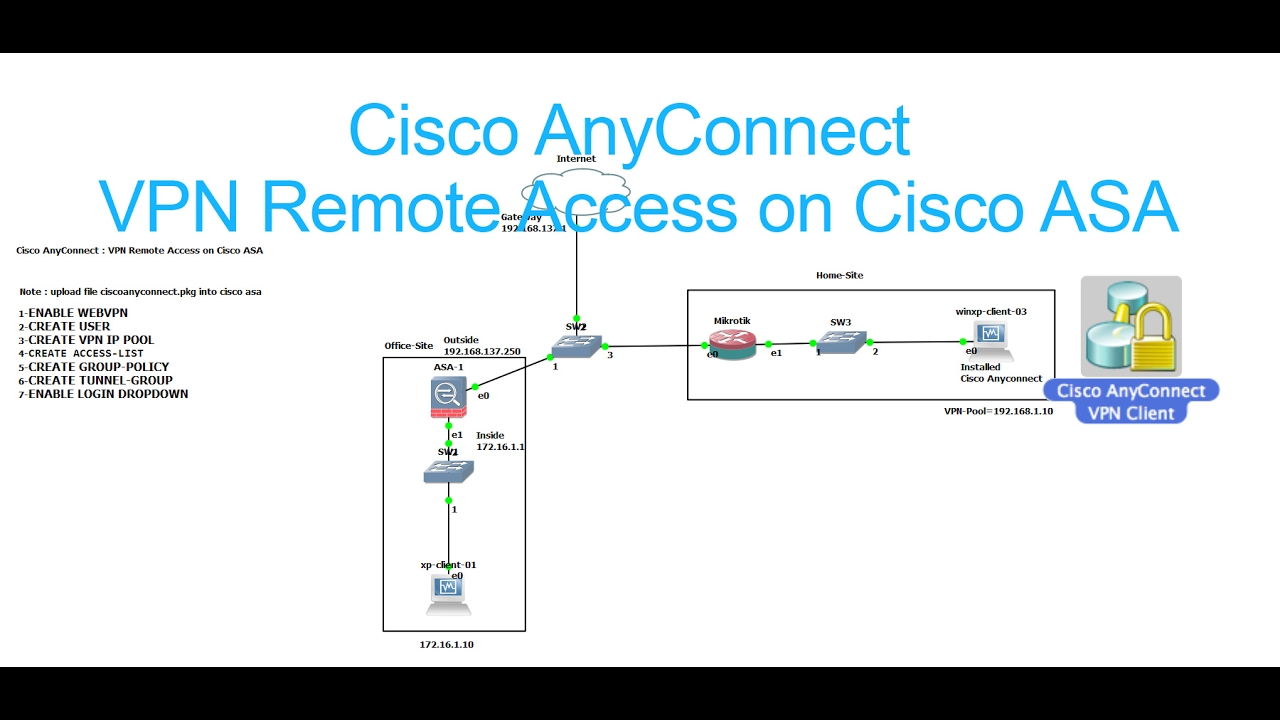 cisco anyconnect vpn client 3.0 download free