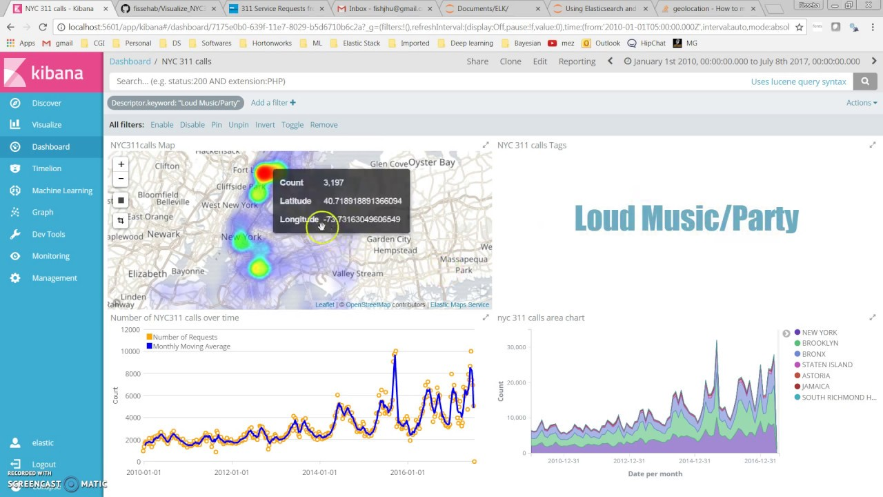 Using Elasticsearch and Kibana to Visualize New York City
