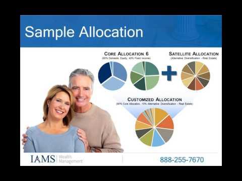 IAMS Wealth Management Investment Platform