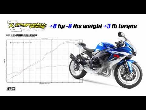 Suzuki GSX-R750/GSX-R600 M2 Full System (2011-2019)