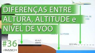 Diferenças entre Altura, Altitude e Nível de Voo (eBianch #36)