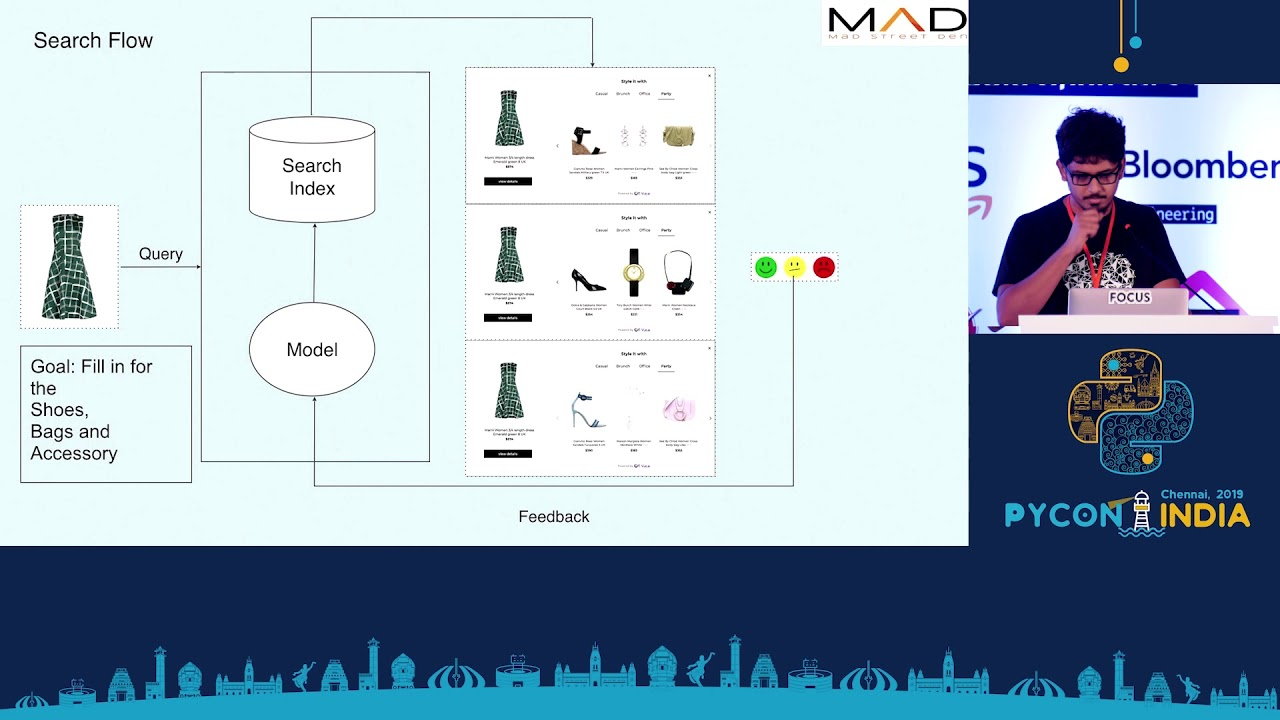 Image from Lightning Talk - Vishwesh K - Mad Street Den