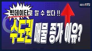 수도권(서울, 인천, 경기) 매물 증가 이유 ?