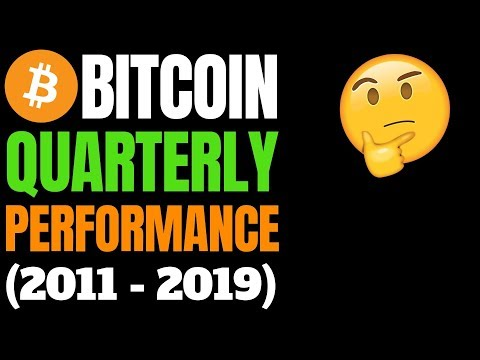 NEWSFLASH: Bitcoin Price Plunges To $7,700! | BTC Quarterly Performance (2011-2019)