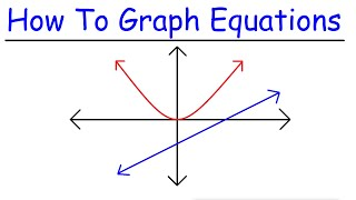 How To Graph Equations in Algebra