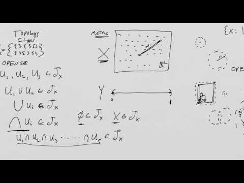 What is a Manifold? Lesson 1: Point Set Topology and Topological Spaces