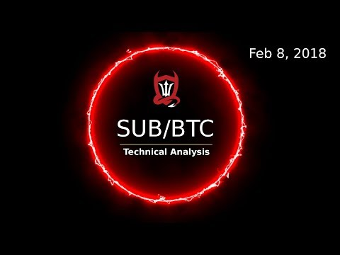 Substratum Technical Analysis (SUB/BTC): Building a Road Map  [02/08/2018]