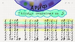 Таблица умножения на 5 | Школа 60 минут
