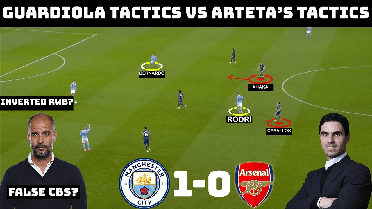 Tactical Analysis: Manchester Ctiy 1-0 Arsenal   Pep's Crazy Tactics vs Arteta  