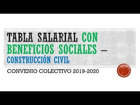 Tabla Salarial Con Beneficios Sociales ( Convenio 2019-2020)