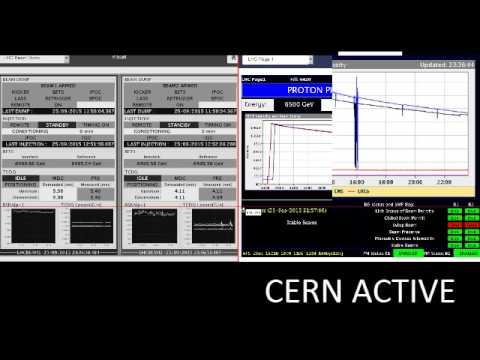 CERN is active