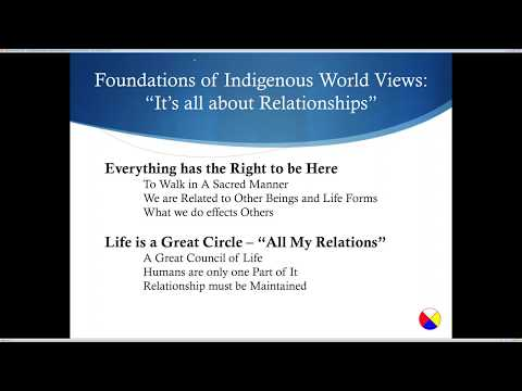 Foundations of Indigenous Worldviews