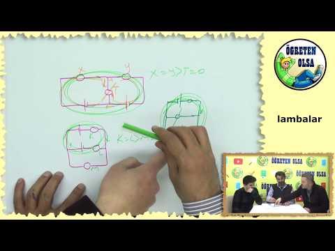 YKS Fizik-YENER HOCA-Akımla Çözülen Lamba Soruları