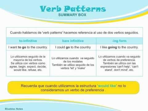 Gramática Inglés Patrones Verbales Bluebloc Notes