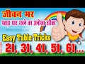 Table Trick of 11, 21, 31, 41, 51, 61, 71, 81, 91, 101.../ table 1 to 100/ jaytech & fun