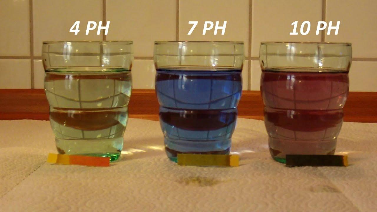 Circuito Ionizador De Agua : O segredo da água Água alcalina e ácida