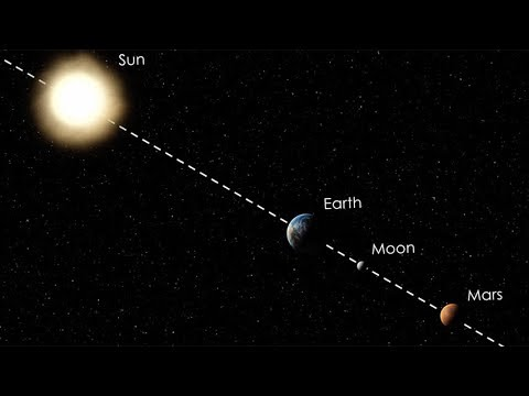 Total Lunar Eclipse & Mars at Opposition 2018