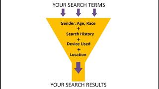 Understanding Search Results