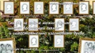 Методика составления Родословной Миронова Ю Ф