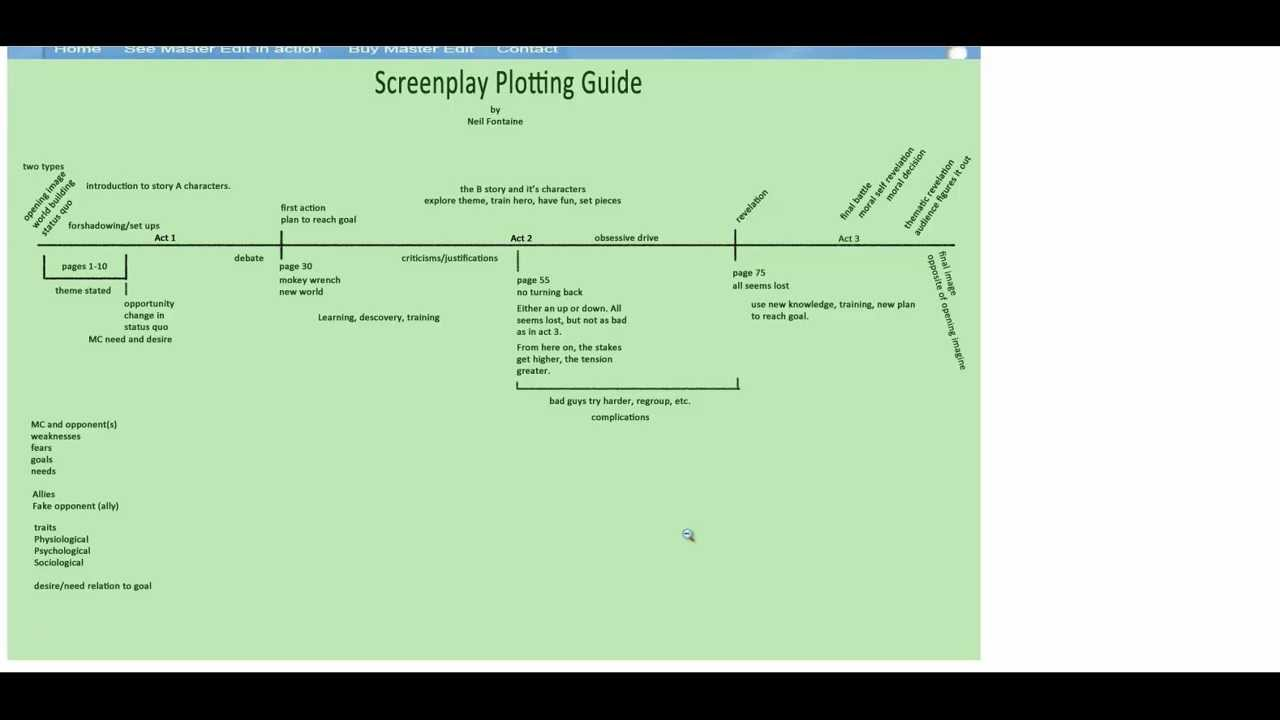 how to write a screenplay plotting high concept youtube rh youtube com Comcast On Screen Guide 3.0 Screen Guide Doom