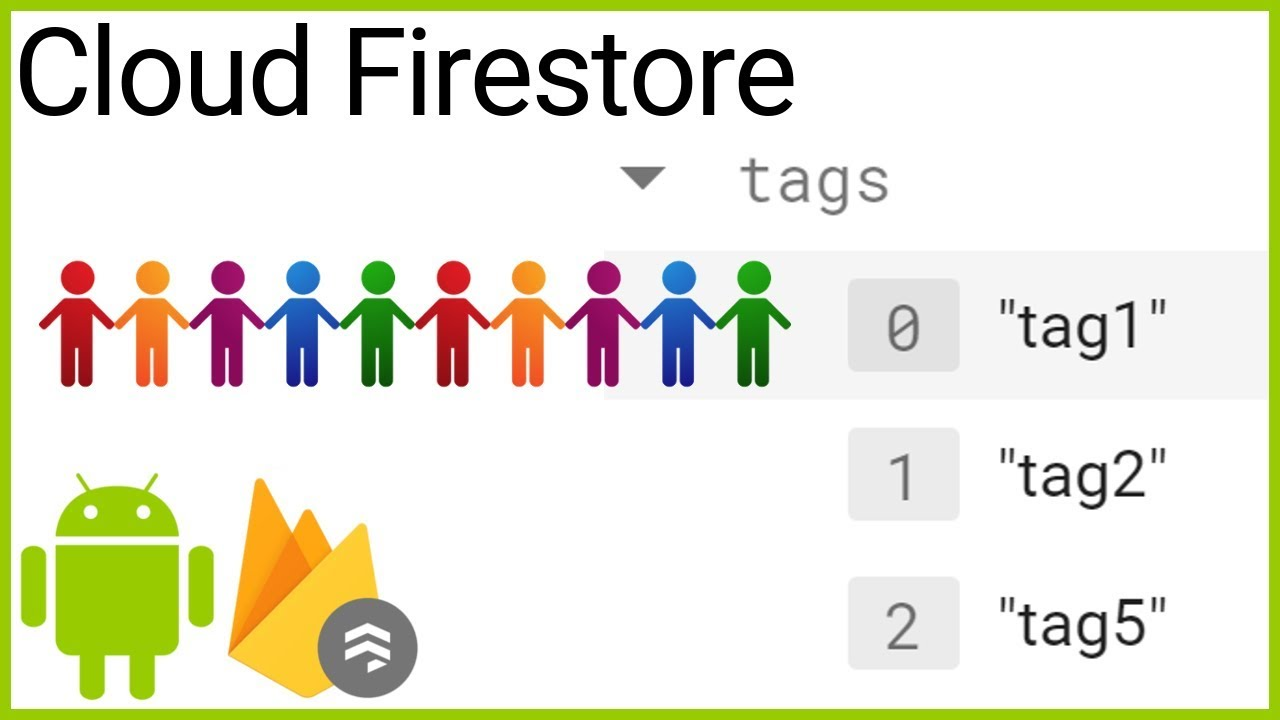 Firestore Tutorial Part 16 - ARRAYS - Android Studio Tutorial