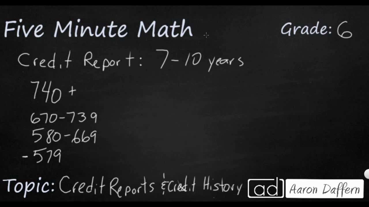 6th Grade Math Personal Financial Literacy Value of Credit Reports
