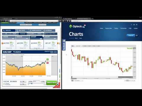 Opteck Online Trading Platform - Trade CFD and Forex with
