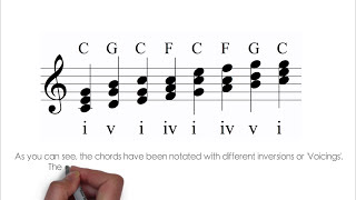 Creative 'New' Major Scale Exercises- All Instruments