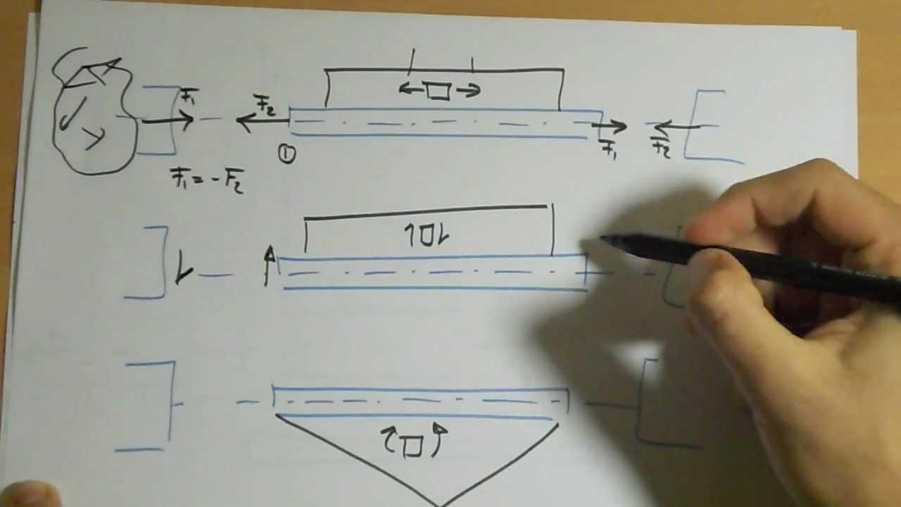 Cálculo de estructuras metálicas. Método de los nudos. Parte 1 ...