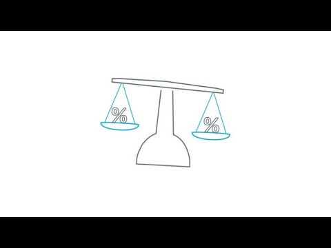 de berekening van de kosten van je hypotheek
