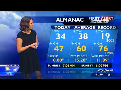 Evening Forecast for October 12