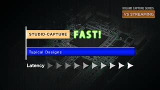 Roland Capture Series Technology: VS STREAMING