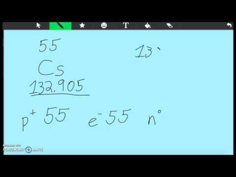 Calculating Protons, Electrons, And Neutrons (Neutral Atoms)