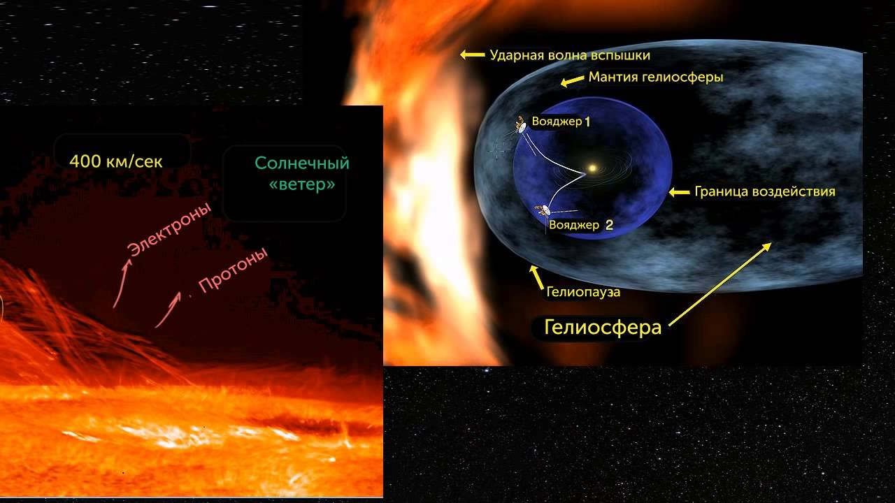 Масштабы расстояний до ближайших звёзд (видео 4) | Масштабы Вселенной | Космология и Астрономия