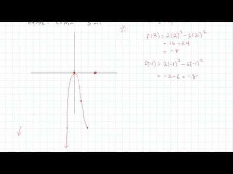 03 04 polynomials2