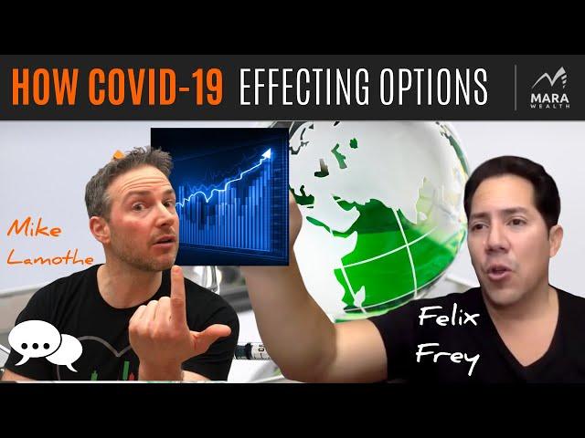 Trading Options & CORONAVIRUS | Felix Frey on the TRADER'S MINDCHAT SHOW