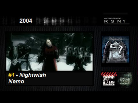 2004 - Top 30 - The Best Rock / Alternative Songs