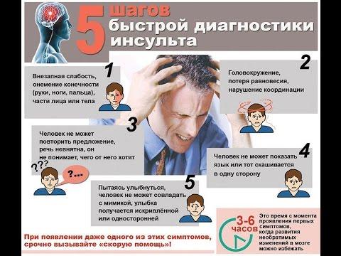 Предынсультное состояние: симптомы, лечение, что делать