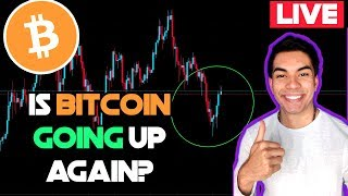 Is this a Bull trap? Bitcoin Technical Analysis