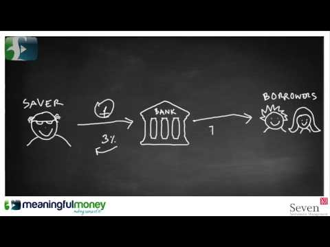 Why are savings interest rates so bad? - Episode 272