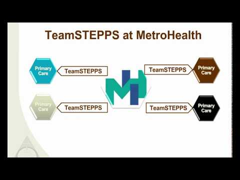 TeamSTEPPS Webinars   Agency for Healthcare Research & Quality