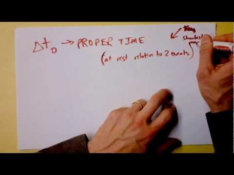 Lorentz Length Contraction in Special Relativity | Doc Physics