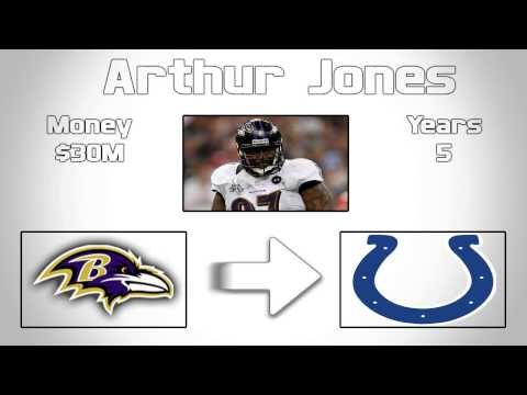 Indianapolis  Colts Sign Arthur Jones
