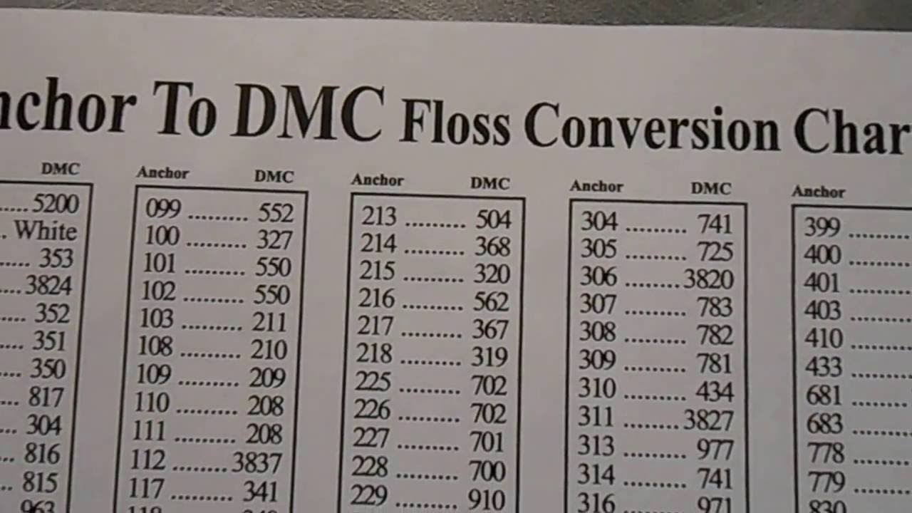 Floss convertion chart a n ch or to d m c youtube floss convertion chart a n ch or to d m c geenschuldenfo Choice Image