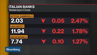 How Does Italian Sovereign Risk Impact the Nation's Banks?